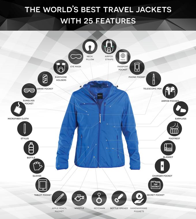 Baubax 2 travel jacket with so many extra pockets - great travel hack